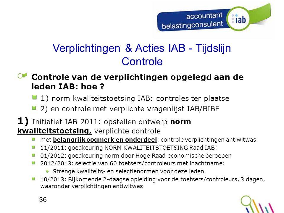 Verplichtingen & Acties IAB - Tijdslijn Controle