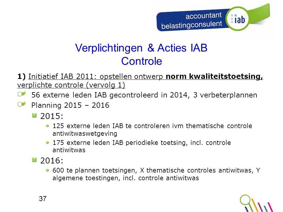Verplichtingen & Acties IAB Controle
