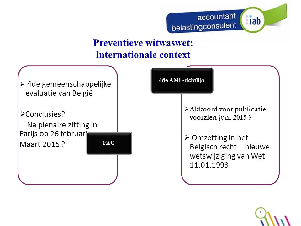 Preventieve witwaswet: Internationale context