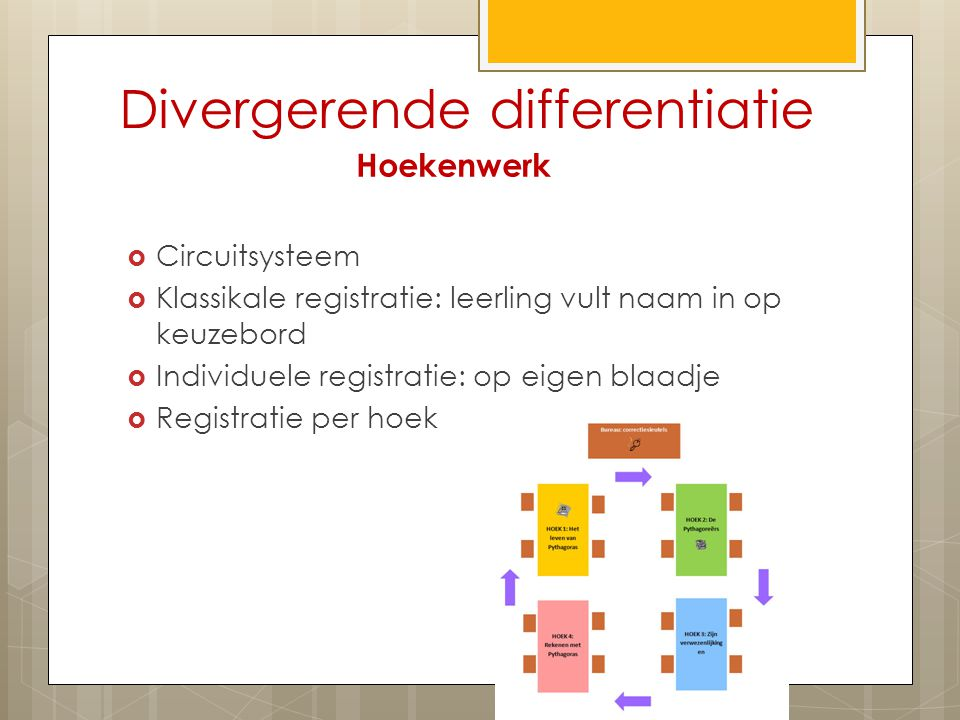 Divergerende differentiatie