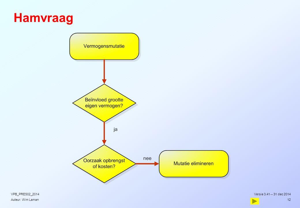 Hamvraag VPB_PRES02_2014 Versie 3.41 -- 31 dec 2014