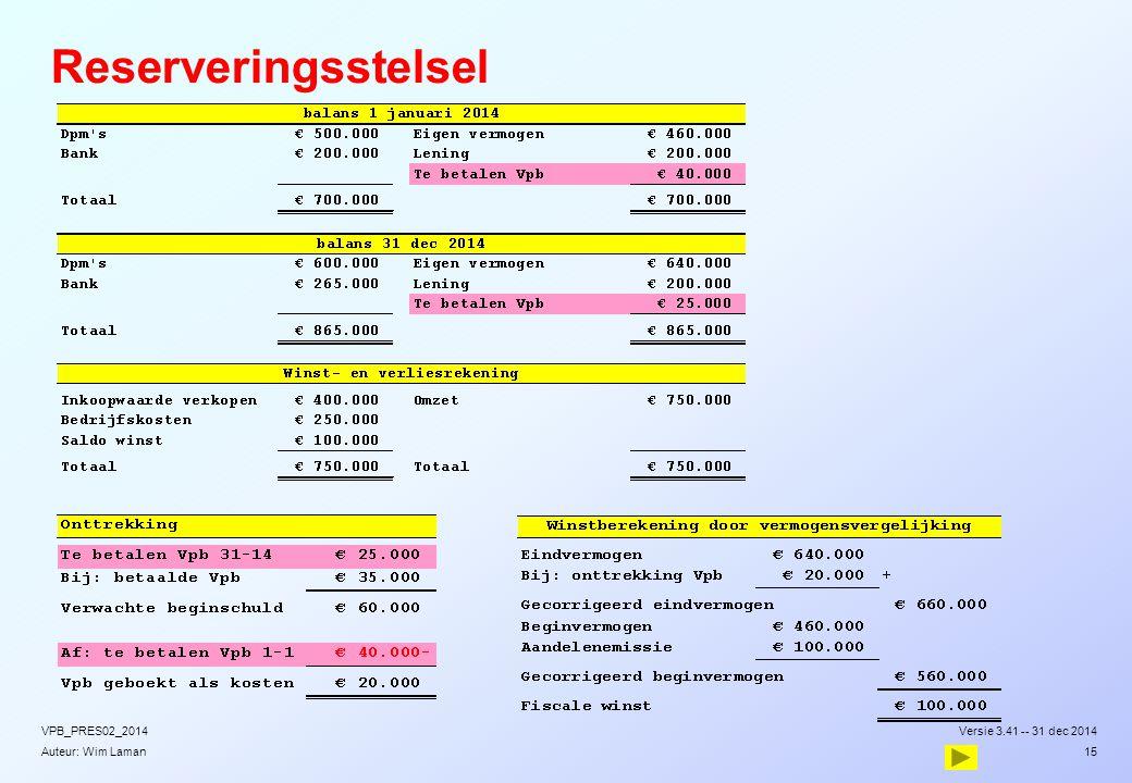 Reserveringsstelsel VPB_PRES02_2014 Versie 3.41 -- 31 dec 2014