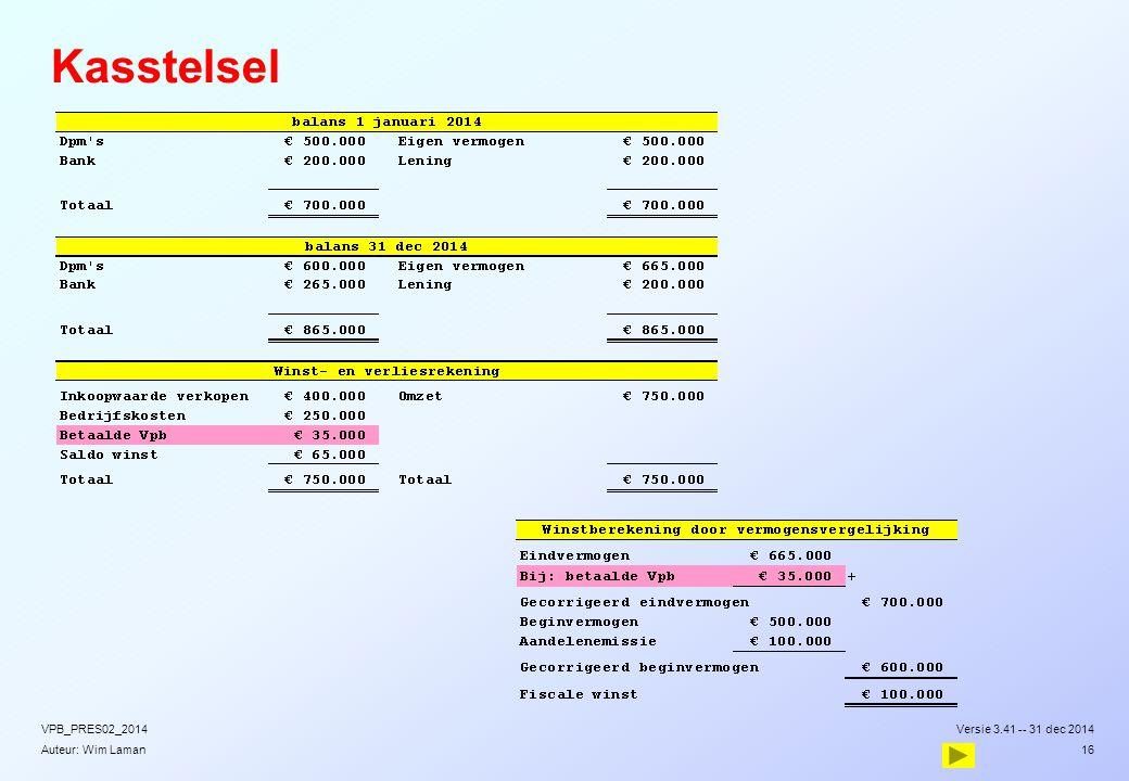 Kasstelsel VPB_PRES02_2014 Versie 3.41 -- 31 dec 2014