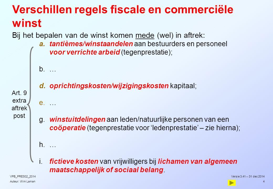 Verschillen regels fiscale en commerciële winst
