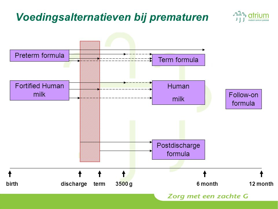 Voedingsalternatieven bij prematuren