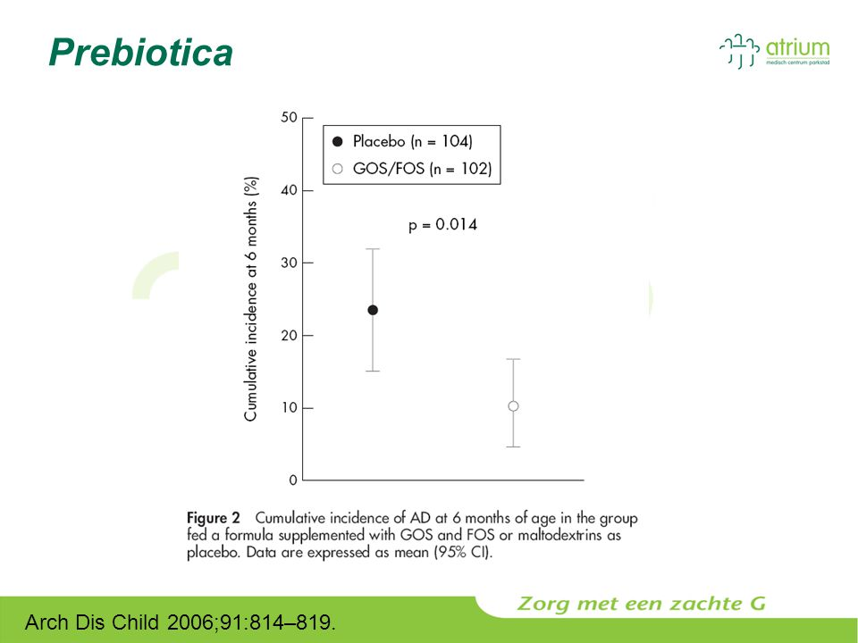 Prebiotica Arch Dis Child 2006;91:814–819.