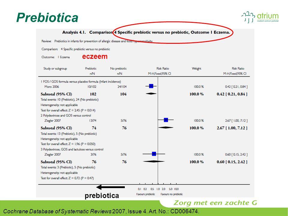 Prebiotica eczeem prebiotica