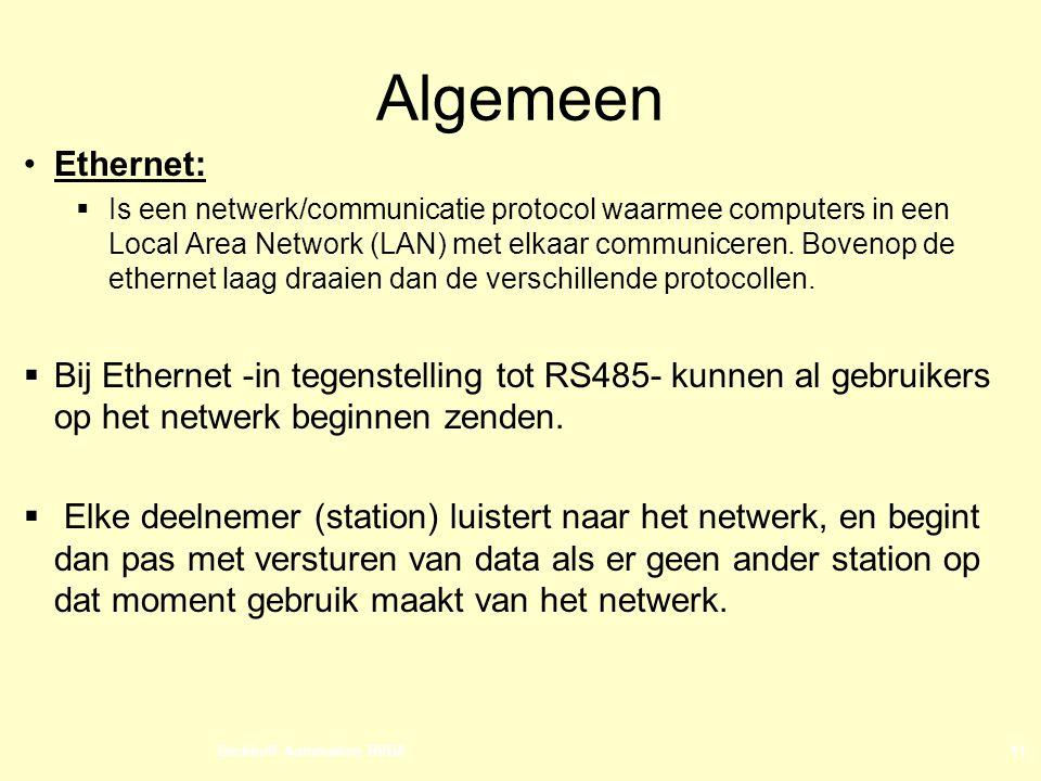 Algemeen Ethernet: