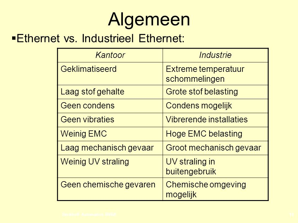 Algemeen Ethernet vs. Industrieel Ethernet: Kantoor Industrie