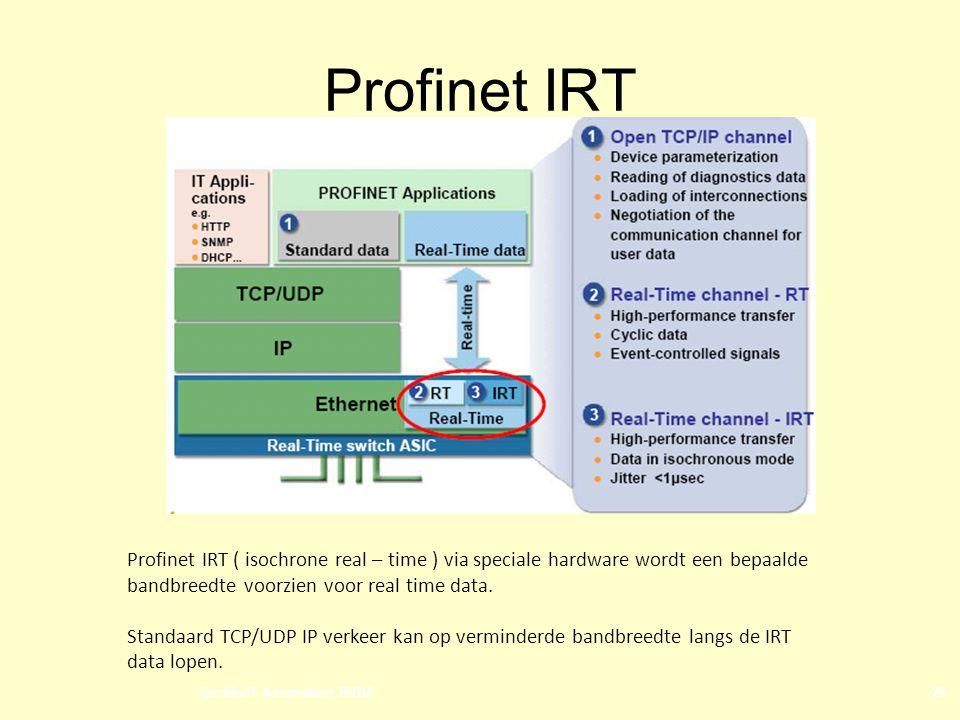 Profinet IRT Profinet IRT ( isochrone real – time ) via speciale hardware wordt een bepaalde bandbreedte voorzien voor real time data.
