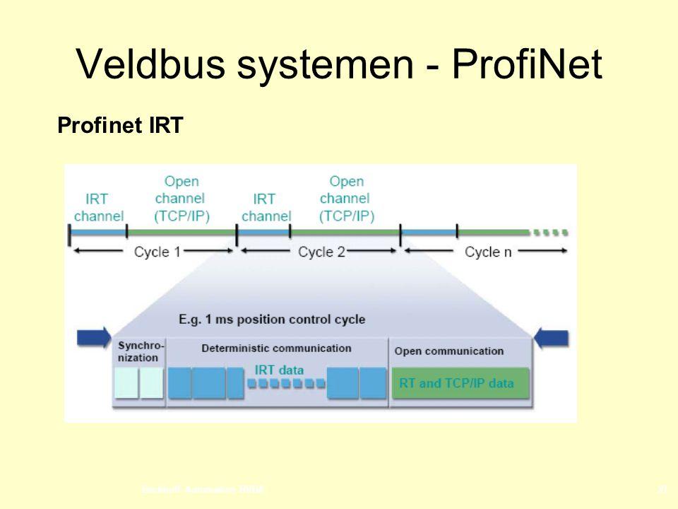 Veldbus systemen - ProfiNet