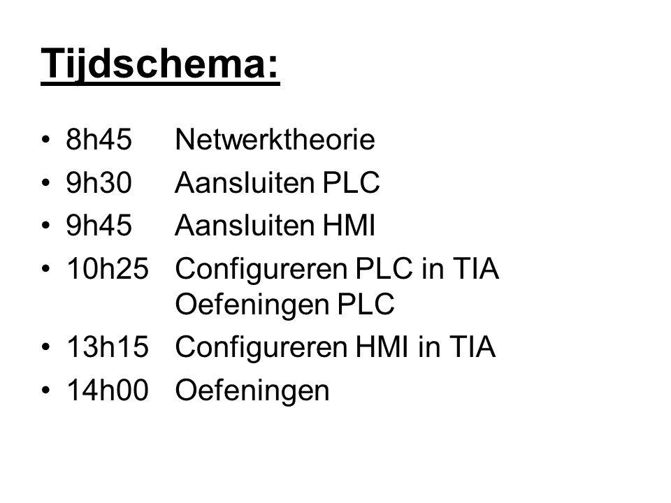 Tijdschema: 8h45 Netwerktheorie 9h30 Aansluiten PLC