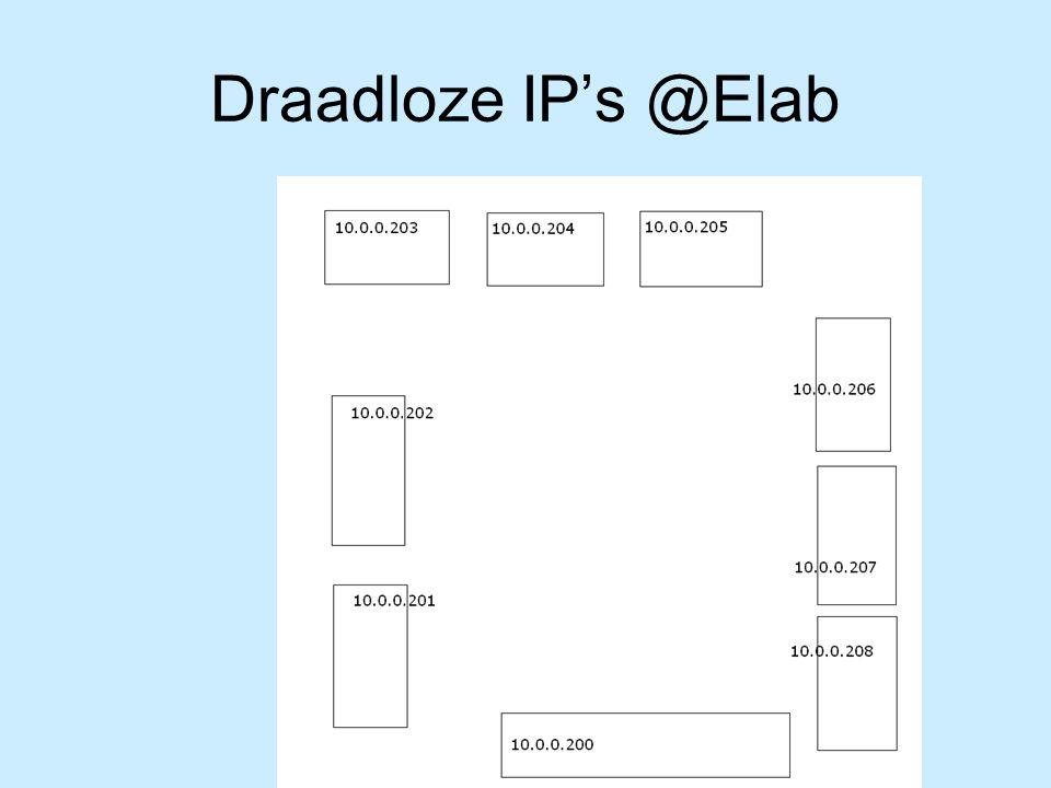Draadloze IP's @Elab