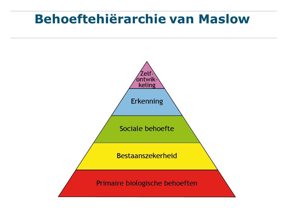Behoeftehiërarchie van Maslow