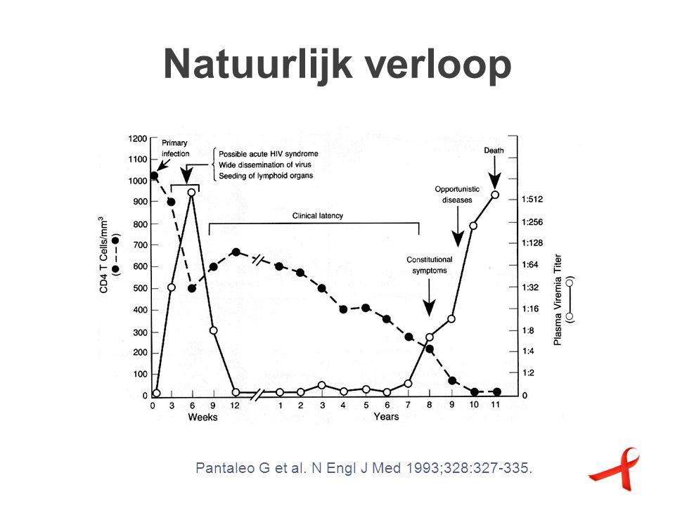 Natuurlijk verloop Pantaleo G et al. N Engl J Med 1993;328:327-335.