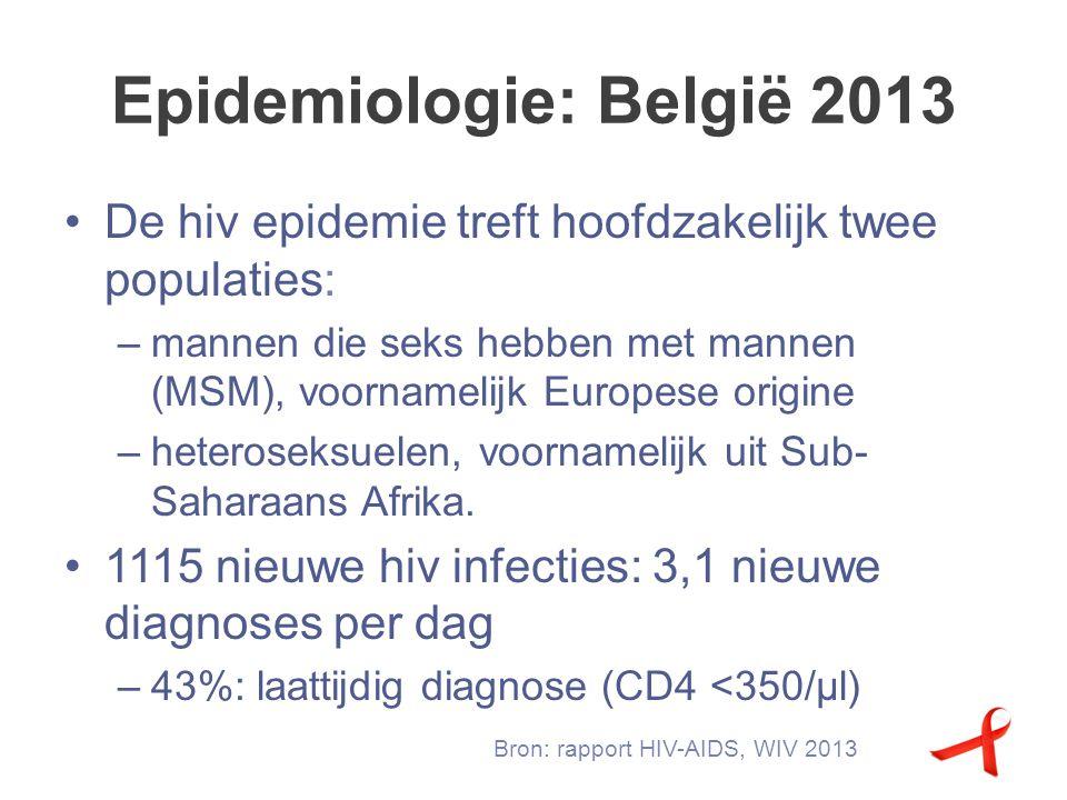 Epidemiologie: België 2013