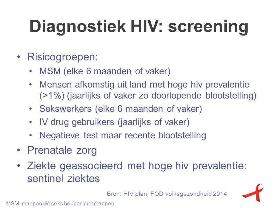 Diagnostiek HIV: screening