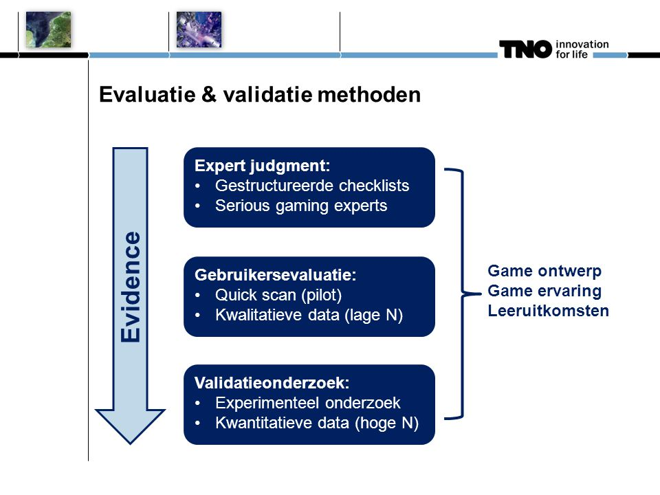 Evaluatie & validatie methoden
