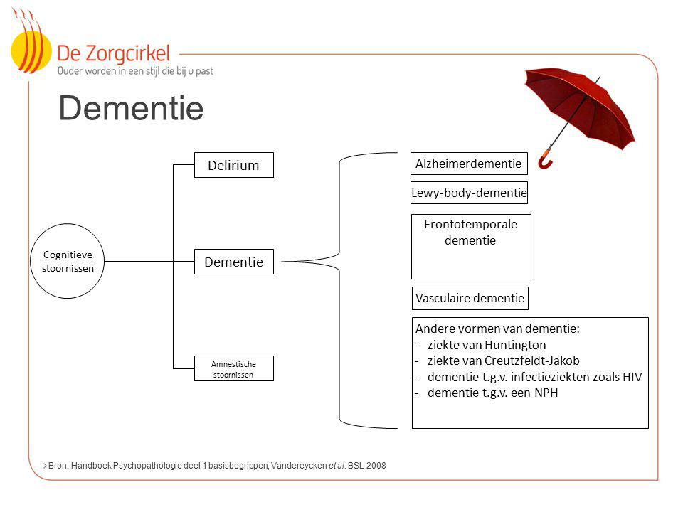 Dementie Delirium Dementie Alzheimerdementie Lewy-body-dementie