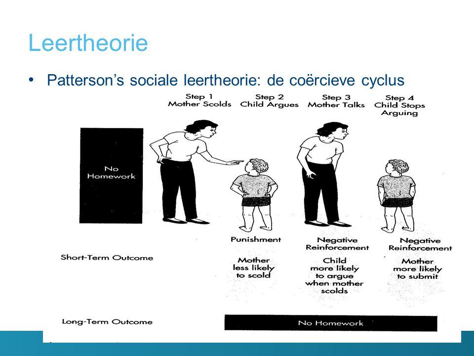 Leertheorie Patterson's sociale leertheorie: de coërcieve cyclus