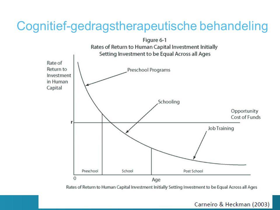Cognitief-gedragstherapeutische behandeling