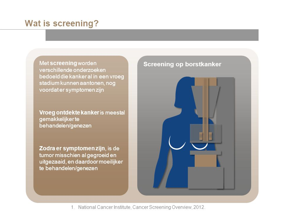 National Cancer Institute, Cancer Screening Overview, 2012.