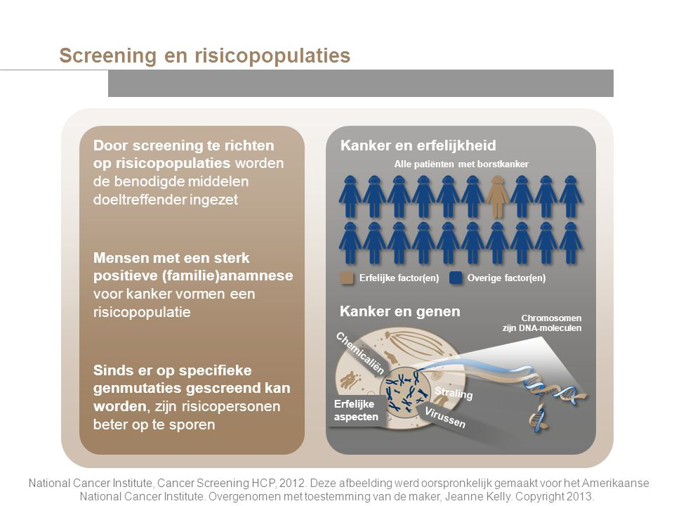 Screening en risicopopulaties