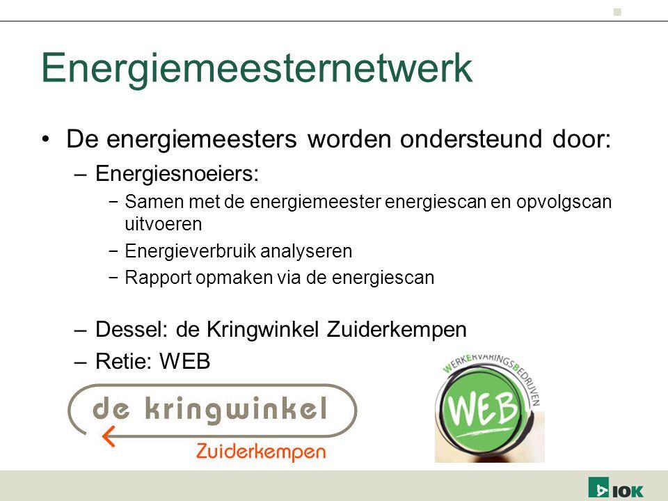 Energiemeesternetwerk