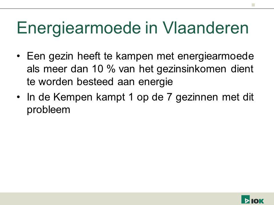 Energiearmoede in Vlaanderen
