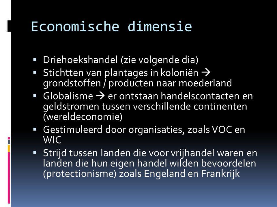 Economische dimensie Driehoekshandel (zie volgende dia)