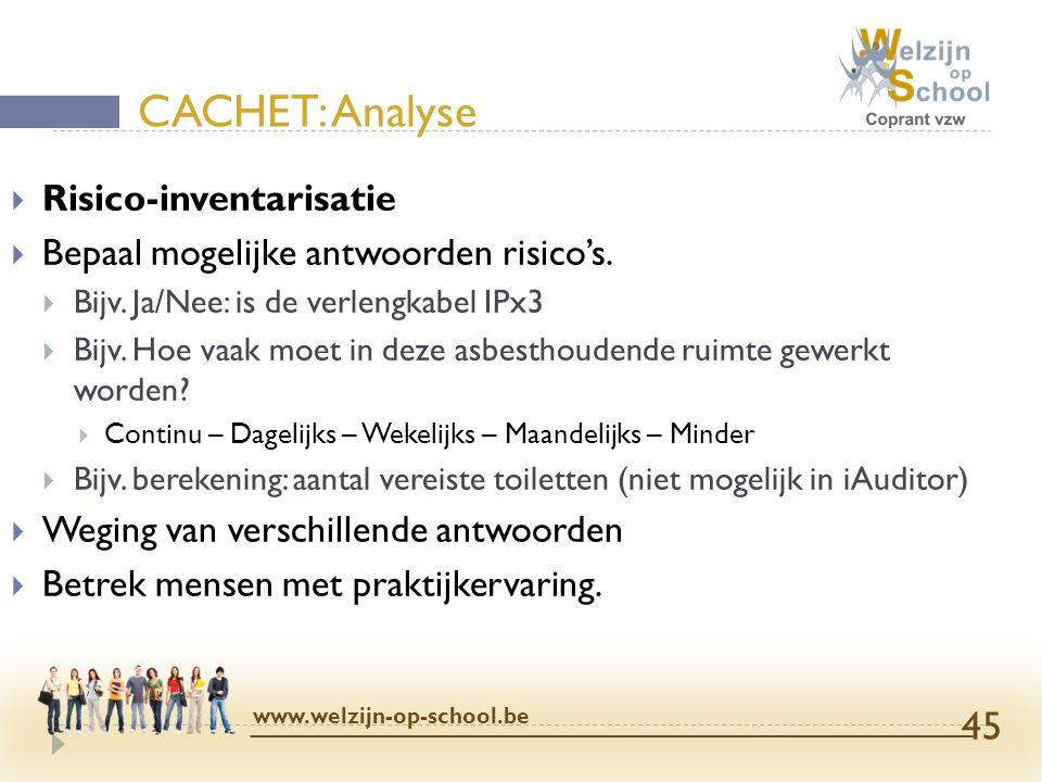 CACHET: Analyse Risico-inventarisatie