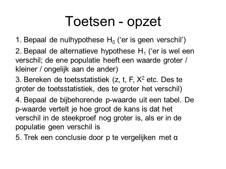 Toetsen - opzet 1. Bepaal de nulhypothese H0 ('er is geen verschil')