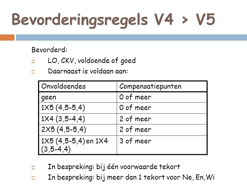 Bevorderingsregels V4 > V5