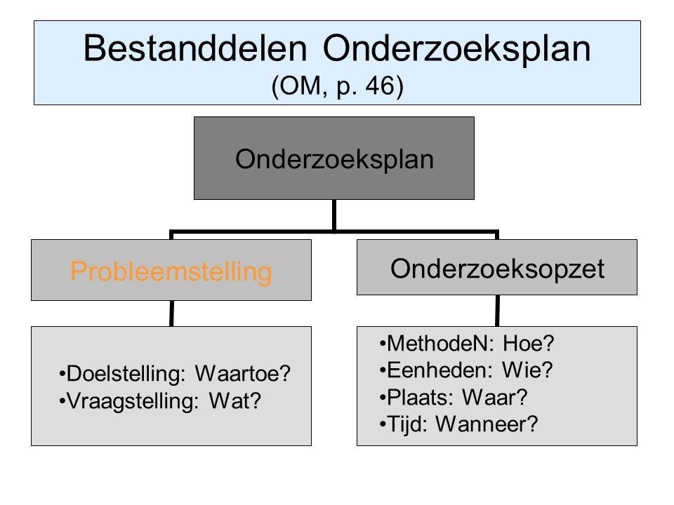Bestanddelen Onderzoeksplan (OM, p. 46)