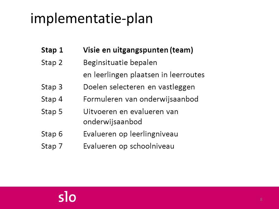 implementatie-plan Stap 1 Visie en uitgangspunten (team)