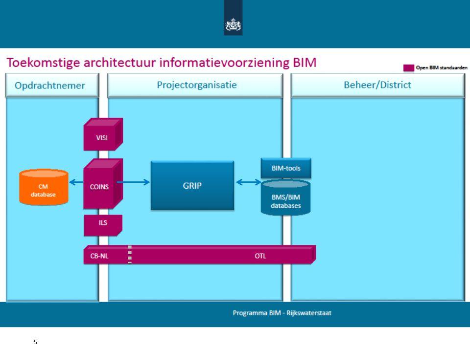 Toepassen van BIM Bij RWS-toepassingsprojecten SAA-A1/A6 SAA A9-GDW