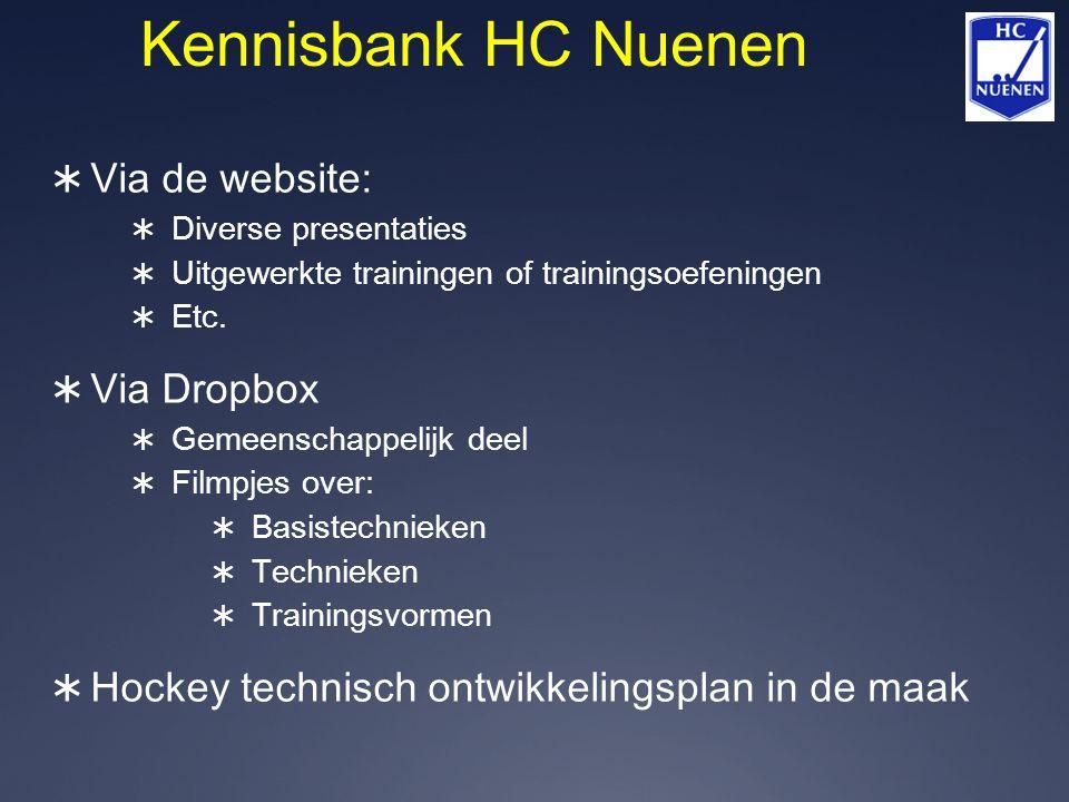 Kennisbank HC Nuenen Via de website: Via Dropbox