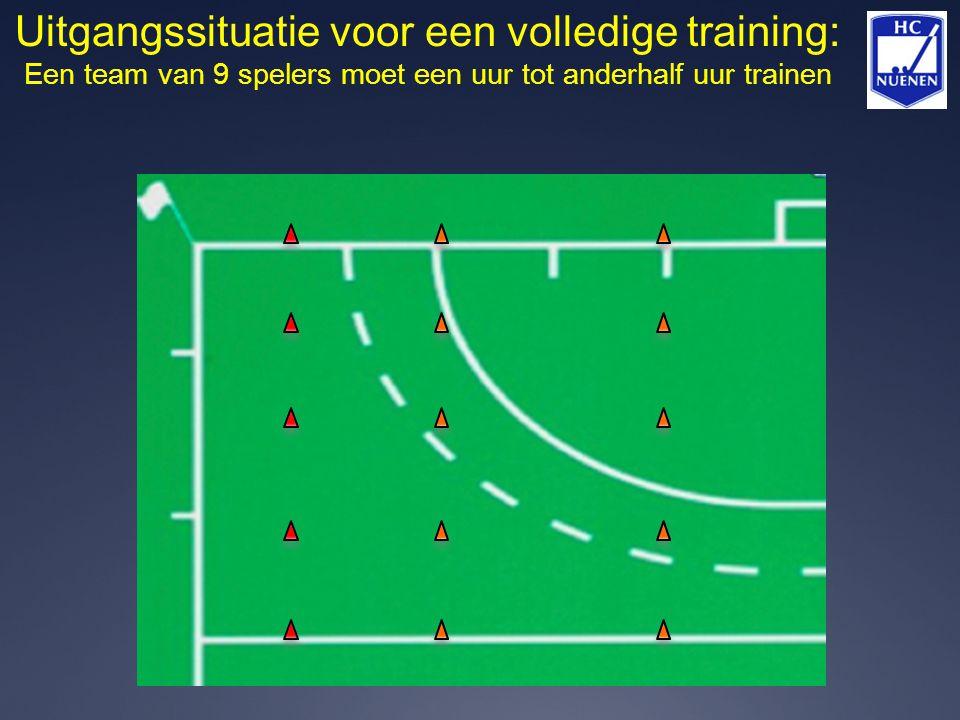 Uitgangssituatie voor een volledige training: Een team van 9 spelers moet een uur tot anderhalf uur trainen
