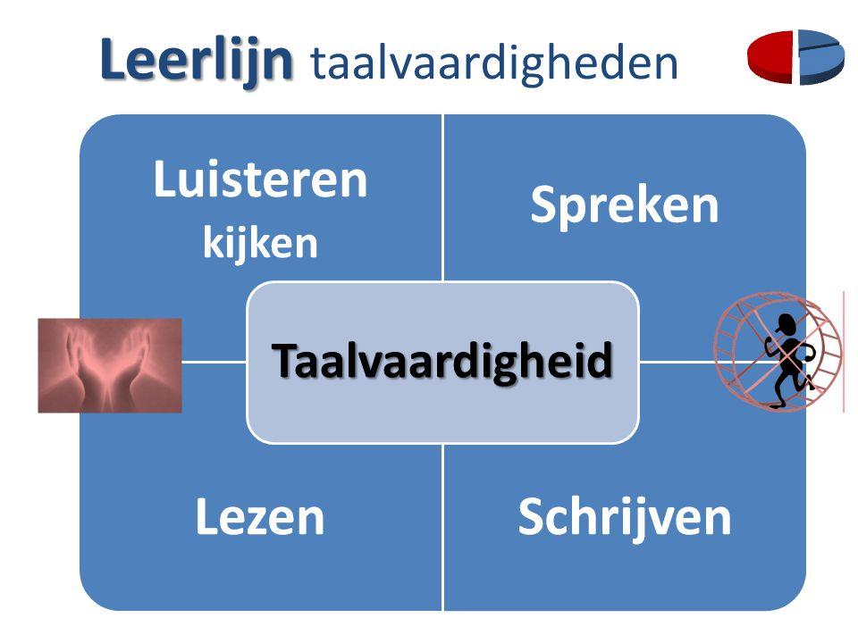 Leerlijn taalvaardigheden