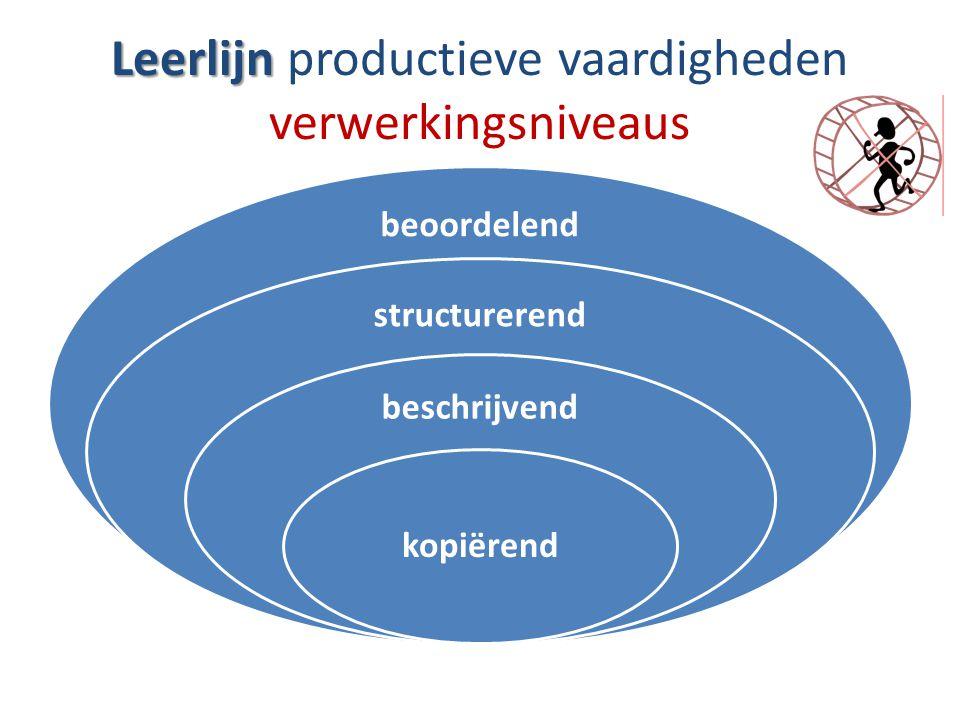 Leerlijn productieve vaardigheden verwerkingsniveaus