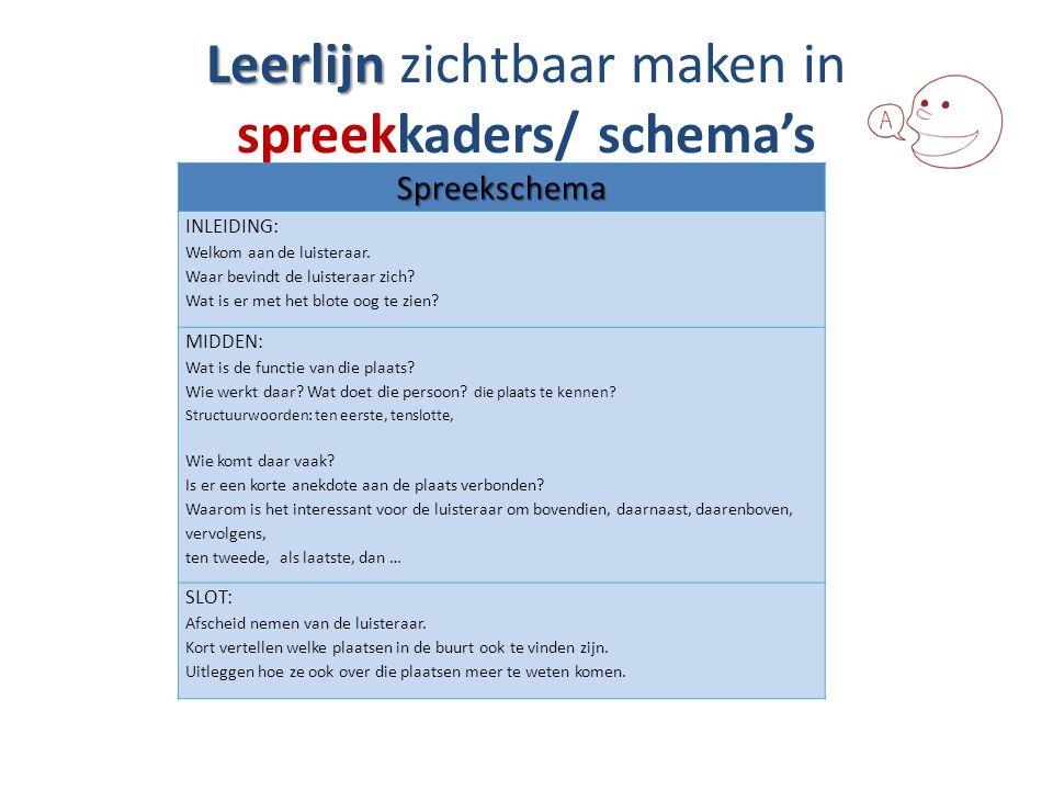 Leerlijn zichtbaar maken in spreekkaders/ schema's