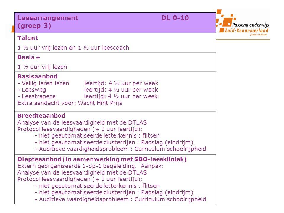 Leesarrangement DL 0-10 (groep 3)