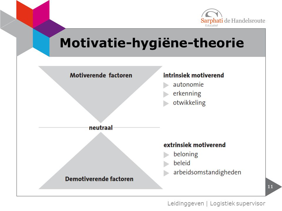 Motivatie-hygiëne-theorie