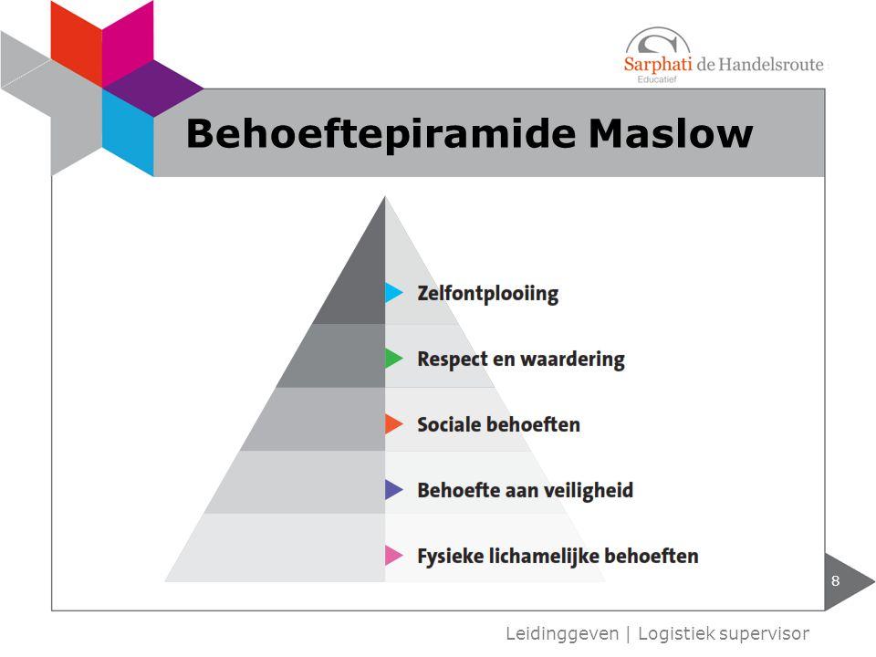 Behoeftepiramide Maslow