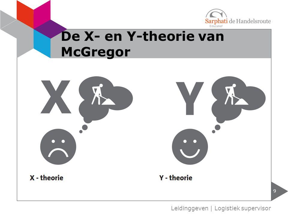 De X- en Y-theorie van McGregor