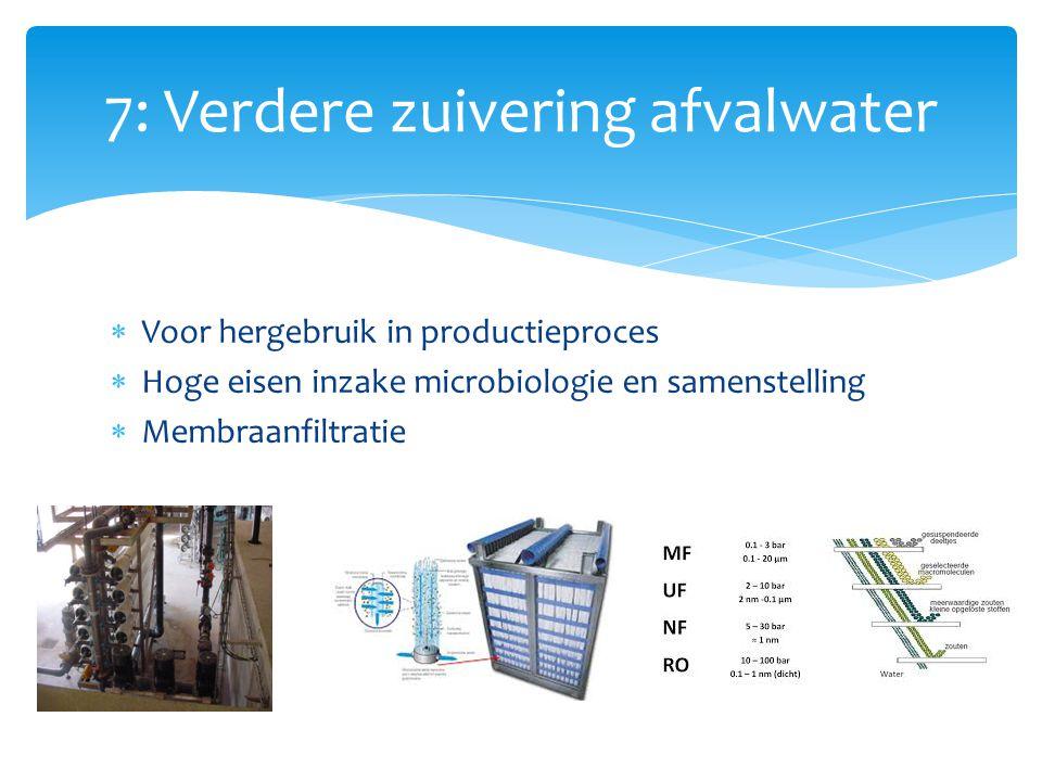 7: Verdere zuivering afvalwater