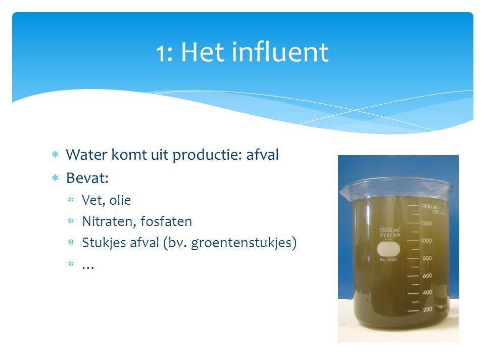 1: Het influent Water komt uit productie: afval Bevat: Vet, olie