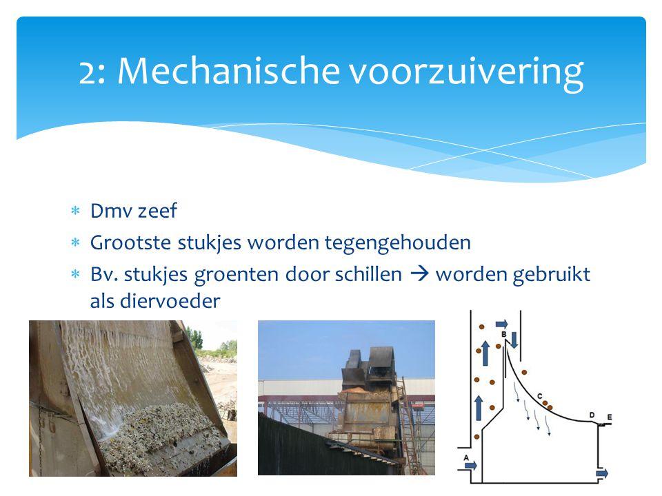 2: Mechanische voorzuivering