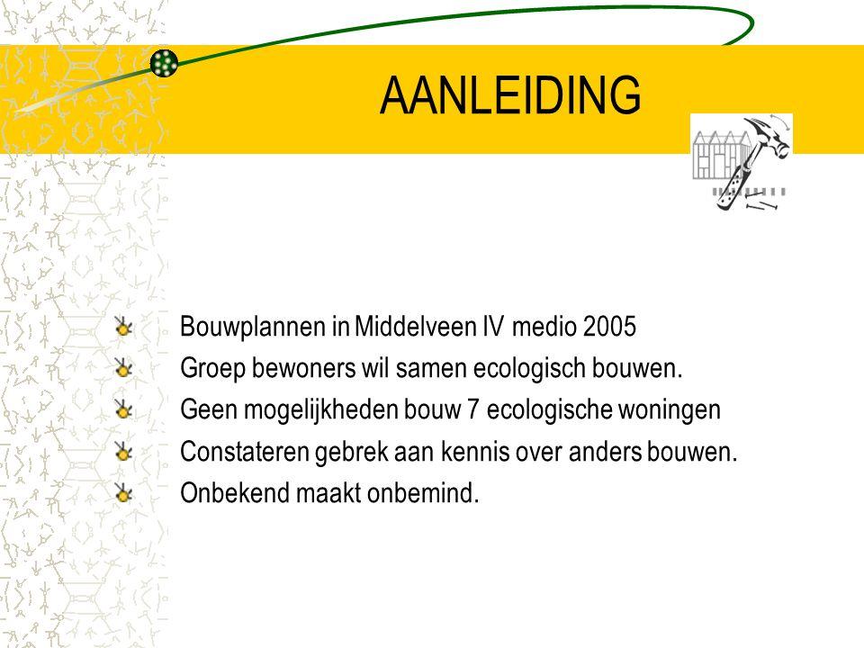 AANLEIDING Bouwplannen in Middelveen IV medio 2005