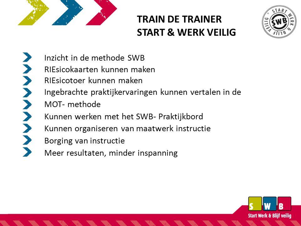 TRAIN DE TRAINER START & WERK VEILIG RIEsicokaarten kunnen maken
